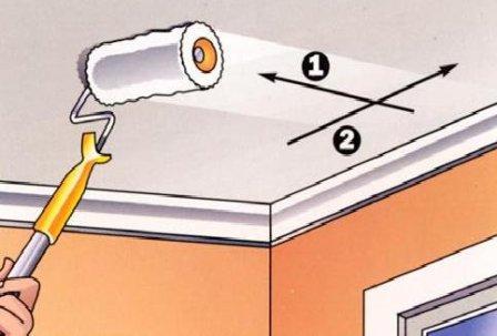 виды отделки потолков фото