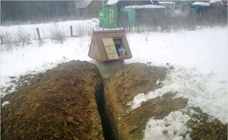 основные коммуникации загородного дома