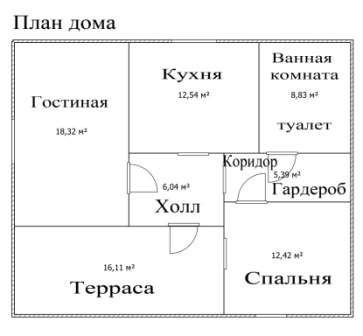prodam-dom-sevastopol-nahimovskiy-rayon